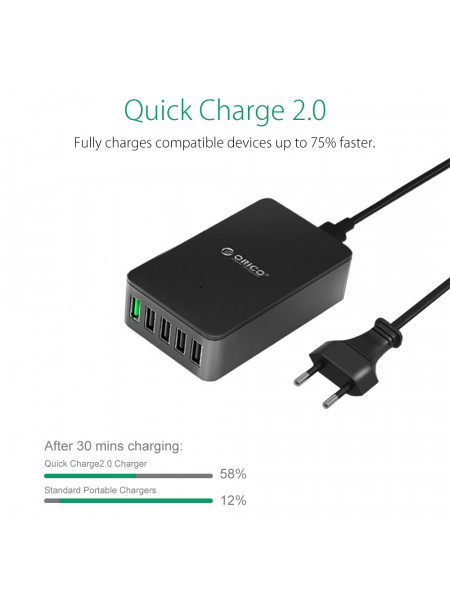 ORICO 5 PORT QUALCOMM QUICK CHARGE 2.0 DESKTOP CHARGER BLACK