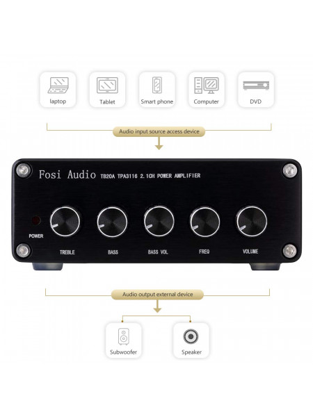 Fosi Audio 2.1 Channel mini Amplifier 2 x 50W RMS + 1 x 100W RMS woofer output