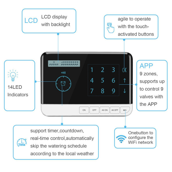 A Smart home - Wifi Enabled Irrigation Controller